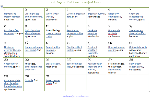 31 Days of Real Food Breakfast Ideas
